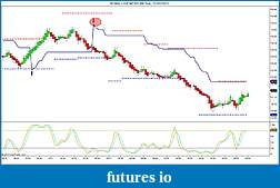 Crude Oil trading-signal-line-news-89-tick-21_02_2013-bounce-up.jpg