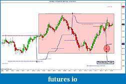 Crude Oil trading-signal-line-news-89-tick-21_02_2013-possible-buy.jpg