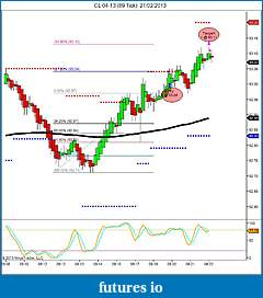 Crude Oil trading-cl-04-13-89-tick-21_02_2013-small-trade.jpg