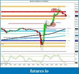 Crude Oil trading-ng-03-13-89-tick-21_02_2013-10t.jpg