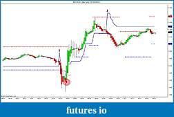 Crude Oil trading-ng-03-13-89-tick-21_02_2013-news-signal-line.jpg
