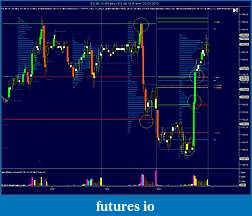 Applying Fibonacci Cluster and Confluence Zones-chart-one.jpg