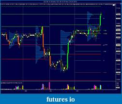 Applying Fibonacci Cluster and Confluence Zones-chart-two.jpg
