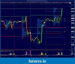 Applying Fibonacci Cluster and Confluence Zones-chart-two.jpg