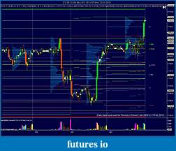 Applying Fibonacci Cluster and Confluence Zones-chart-two-fib-lines.jpg