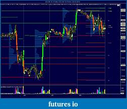 Applying Fibonacci Cluster and Confluence Zones-chart-three-10-min.jpg