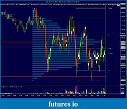 Applying Fibonacci Cluster and Confluence Zones-chart-three-3-min.jpg