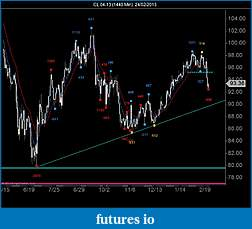 Selling Options on Futures?-cl-04-13-1440-min-24_02_2013.jpg