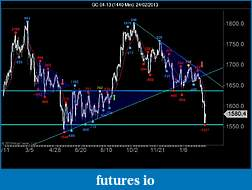 Selling Options on Futures?-gc-04-13-1440-min-24_02_2013.jpg