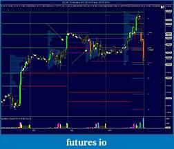 Applying Fibonacci Cluster and Confluence Zones-chart-four.jpg