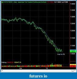 Swing Trading Futures-jy_d_2013_02_25.jpg
