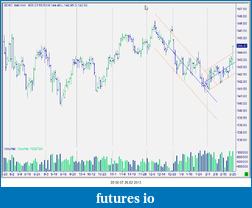 Bund Future 16/11-snag-25.02.2013-22.06.07.png