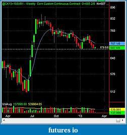 Swing Trading Futures-c_d_2013_02_26.jpg