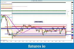 Crude Oil trading-cl-04-13-5-min-26_02_2013.jpg