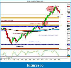 Crude Oil trading-cl-04-13-89-tick-26_02_2013-first-trade.jpg
