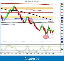 Crude Oil trading-cl-04-13-89-tick-26_02_2013-last-trade.jpg