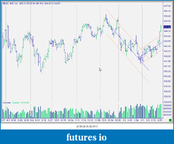 Bund Future 16/11-snag-26.02.2013-22.05.24.png