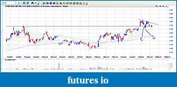 Beginners Trading Journal-sgt.jpg