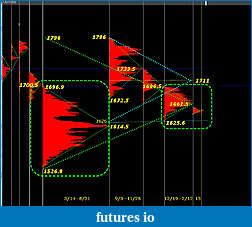 Price Forecasting with chaos-xau214.jpg