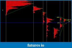 Price Forecasting with chaos-xau227-1.jpg
