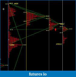 Price Forecasting with chaos-xau227-2.jpg