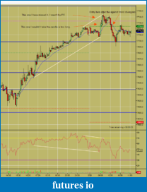 RSI divergence on FDAX-2013-02-28_1154.png