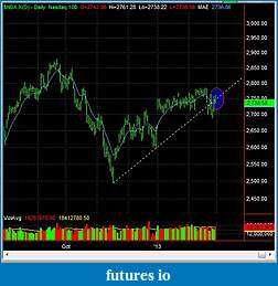 Swing Trading Futures-ndx_d_2013_02_28.jpg