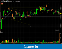 Day Trading Stocks with Discretion-20130228vfc.png