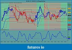Viper Trading Systems Indicator-es-06-10-3_29_2010-4-rangenogap-.jpg