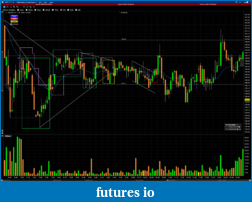 Day Trading Stocks with Discretion-20130301vfc.png