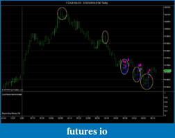 cunparis journal, thoughts, and more-dax-trade-markers.png