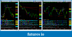 cunparis journal, thoughts, and more-dax-cycles.png