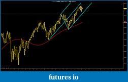 ACD Trading Journal-esweekly.jpg
