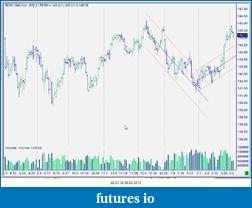 Bund Future 16/11-snag-05.03.2013-22.07.33.png