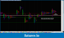 CL Market Profile Analysis-idag.png