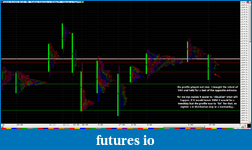 CL Market Profile Analysis-mp.png