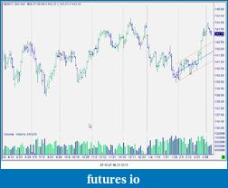 Bund Future 16/11-snag-06.03.2013-22.10.47.png