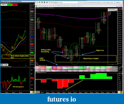 CL Market Profile Analysis-cl33010_single.png