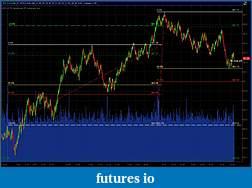 Trading CL using a fibonancci approach-pic5.jpg