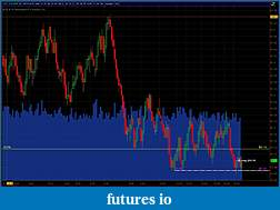 Trading CL using a fibonancci approach-pic6.jpg
