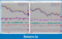 Day Trading Currency Futures W/Multiple time frames-6j-japanese_yen_on_12_min_-_6_tick_-r-_charts_with_same_trades_marked_3-7-2013__2346_.png