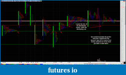CL Market Profile Analysis-tis_mp.png