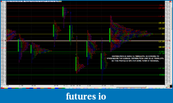 CL Market Profile Analysis-merge.png