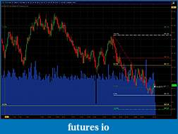 Trading CL using a fibonancci approach-pic7.jpg