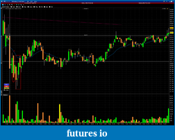 Day Trading Stocks with Discretion-20130308vfc.png