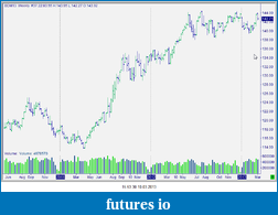 Bund Future 16/11-snag-10.03.2013-15.53.31.png