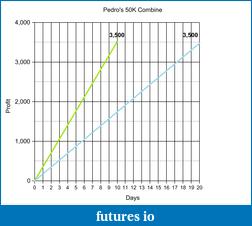 Pedro's TST Combine-graph2.png