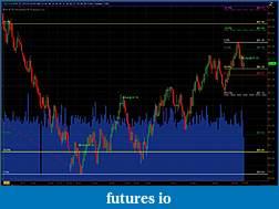 Trading CL using a fibonancci approach-pic4.jpg