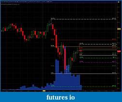 Trading CL using a fibonancci approach-pic6.jpg