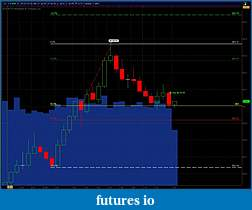 Trading CL using a fibonancci approach-pci1.jpg